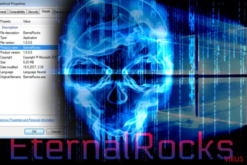 EternalRocks orm