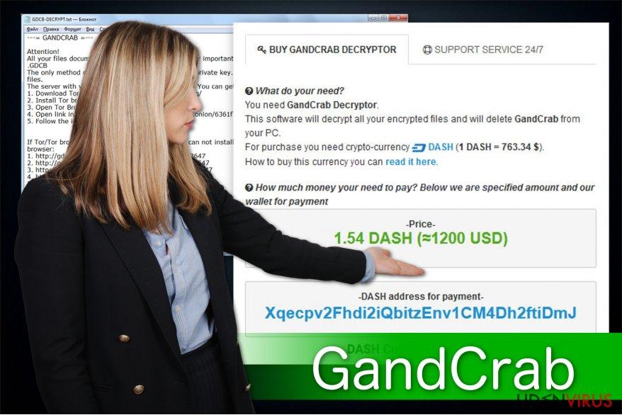 Illustrationen af GandCrab ransomware