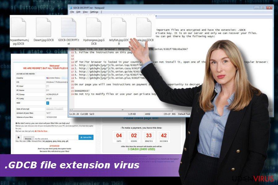.GDCB filudvidelsesvirus