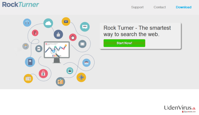Rock Turner ads snapshot