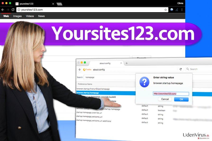 YourSites123.com snapshot